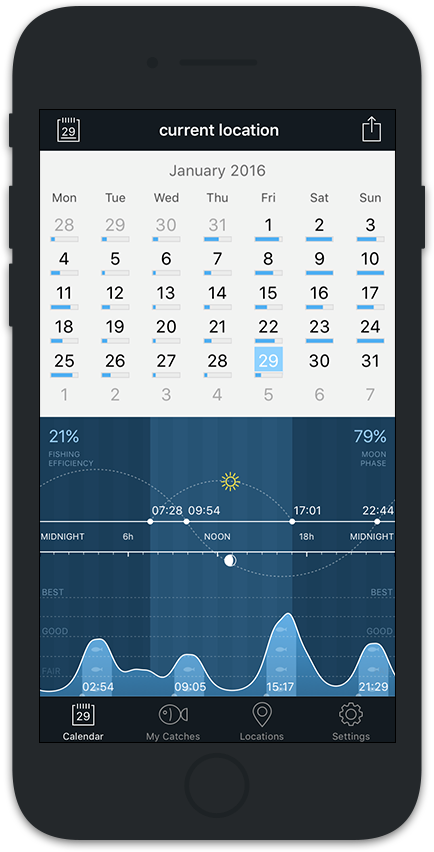 Fishing calendar top app for Best fishing apps 2017
